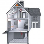 How to Find and Repair home burglar alarm Problems?